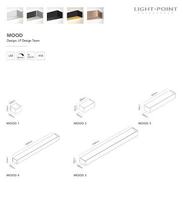 Dimensiones Apliques de diseño MOOD blanco LED - LIGHT POINT