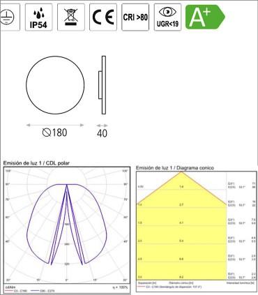 Características del aplique con luz indirecta Blas blanco de ACB