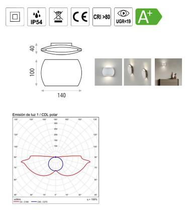 Características Kira, Aplique LED 12W Blanco - ACB
