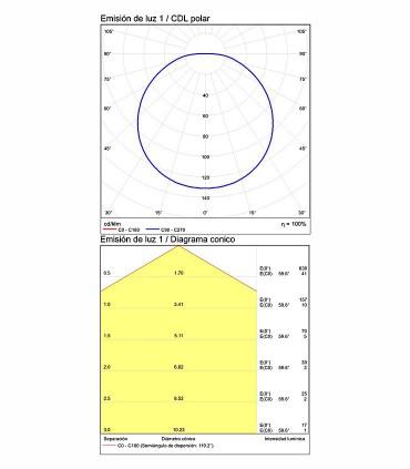Información fotométrica Luxur  A38400B de ACB