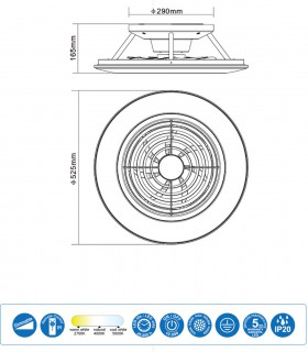 Características ventiladores Alisio Mini de Mantra.