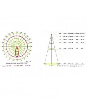 Diagrama  FORMENTERA  LED 7W 3000K 610lm