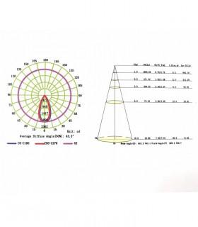 Diagrama. Foco Empotrable FORMENTERA  LED 12W Blanco Fijo Mantra