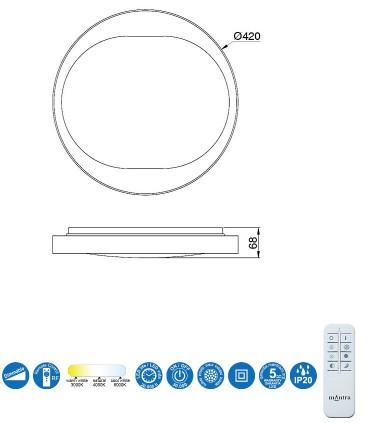 Características Plafón Box Blanco 24W 7156 C/Mando Mantra